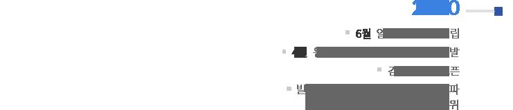 2010 | 6월 : 일본판매 법인 설립 / 4월 : 원격검침용 디지털 가스미터 개발 / 김포사무소 오픈 / 빌트인 가전 누적판매 1,000만대 돌파 / 주방TV분야 점유율 1위