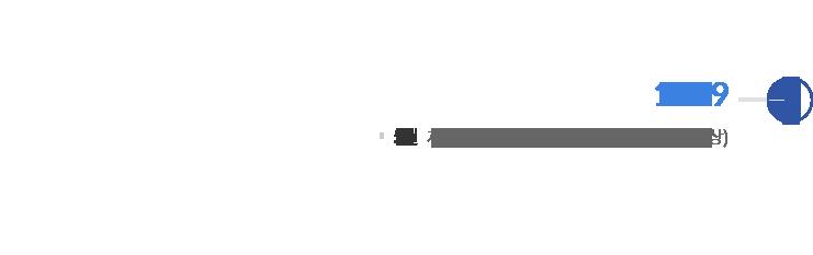 1999 | 5월 : 제 34회 발명의 날 표창 (산업자원부 장관상)